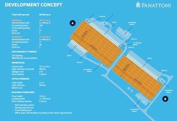 Panattoni Park Podbořany - pronájem skladových a výrobních prostor