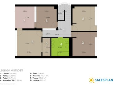 2D-layout 2np